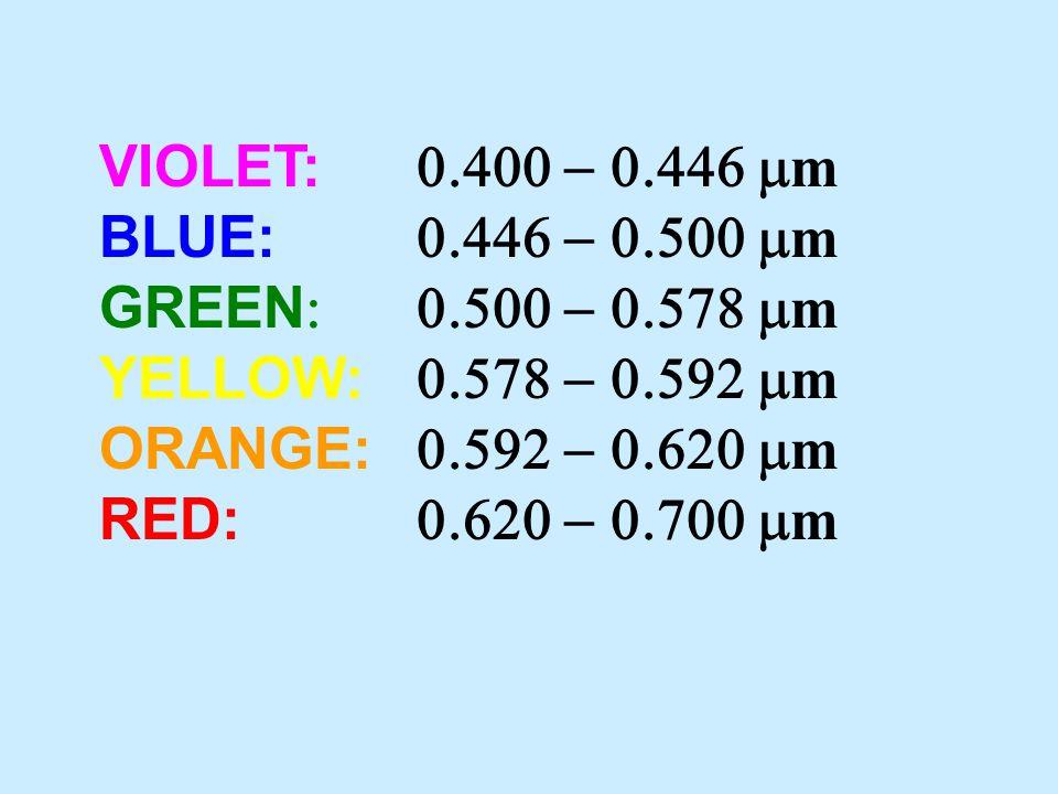 VIOLET:. 400 - 0. 446 mm BLUE:. 446 - 0. 500 mm GREEN:. 500 - 0