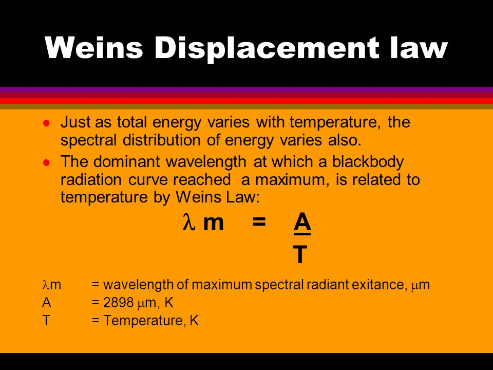 Weins Displacement law