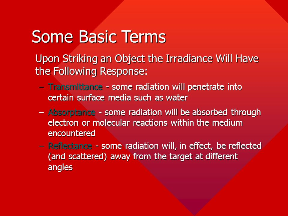 Some Basic Terms Upon Striking an Object the Irradiance Will Have the Following Response: