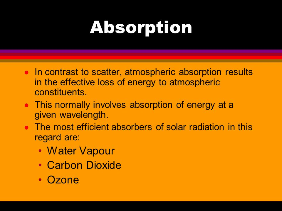 Absorption Water Vapour Carbon Dioxide Ozone