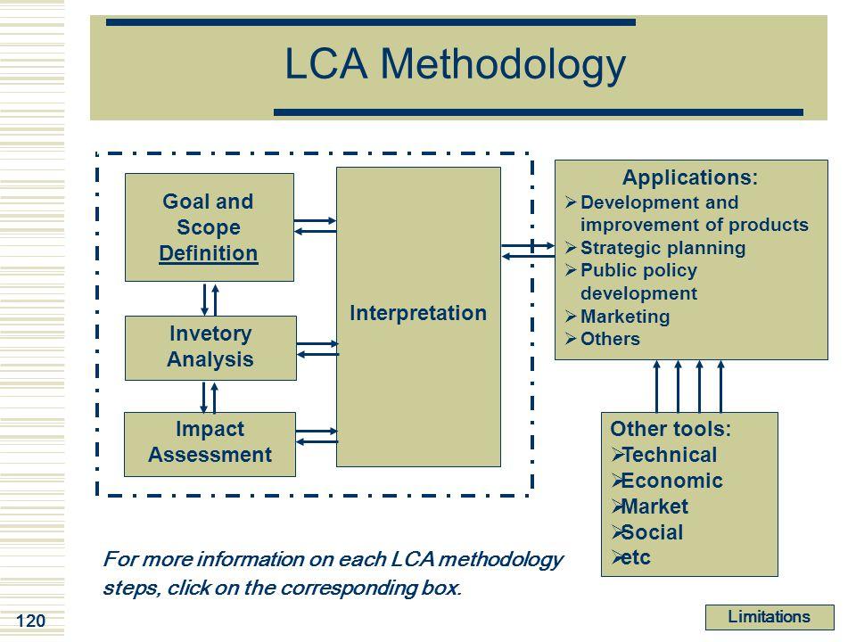 LCA Methodology Applications: Interpretation Goal and Scope Definition