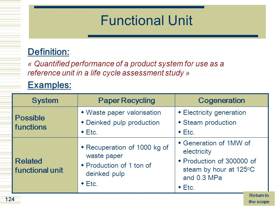 Functional Unit Definition: Examples: