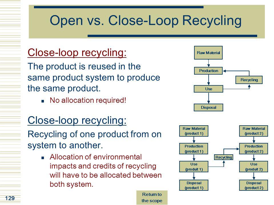 Open vs. Close-Loop Recycling