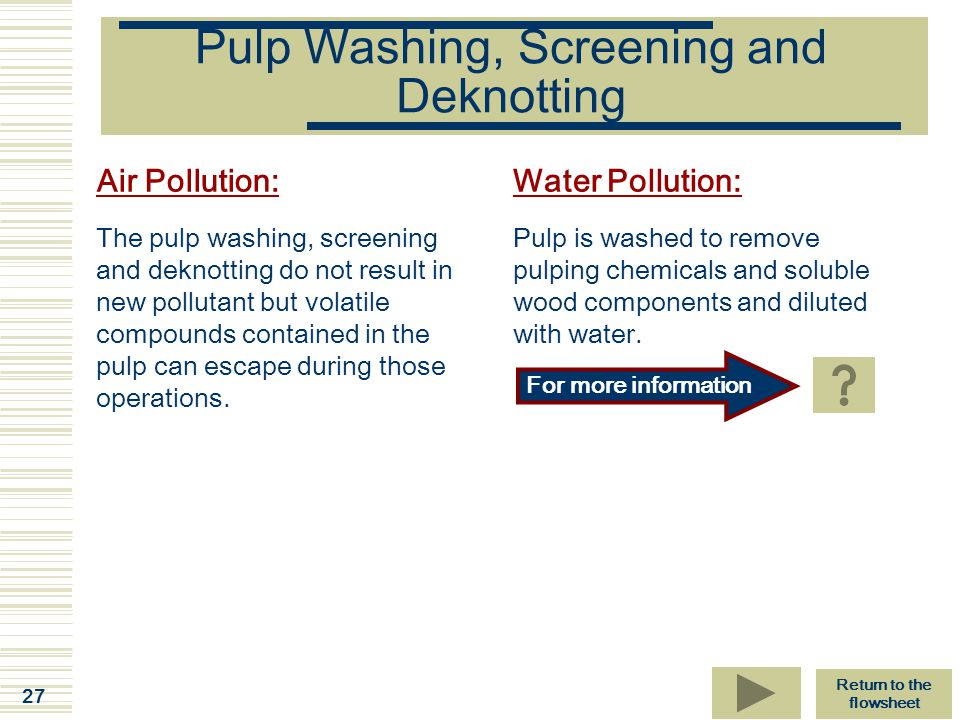 Pulp Washing, Screening and Deknotting