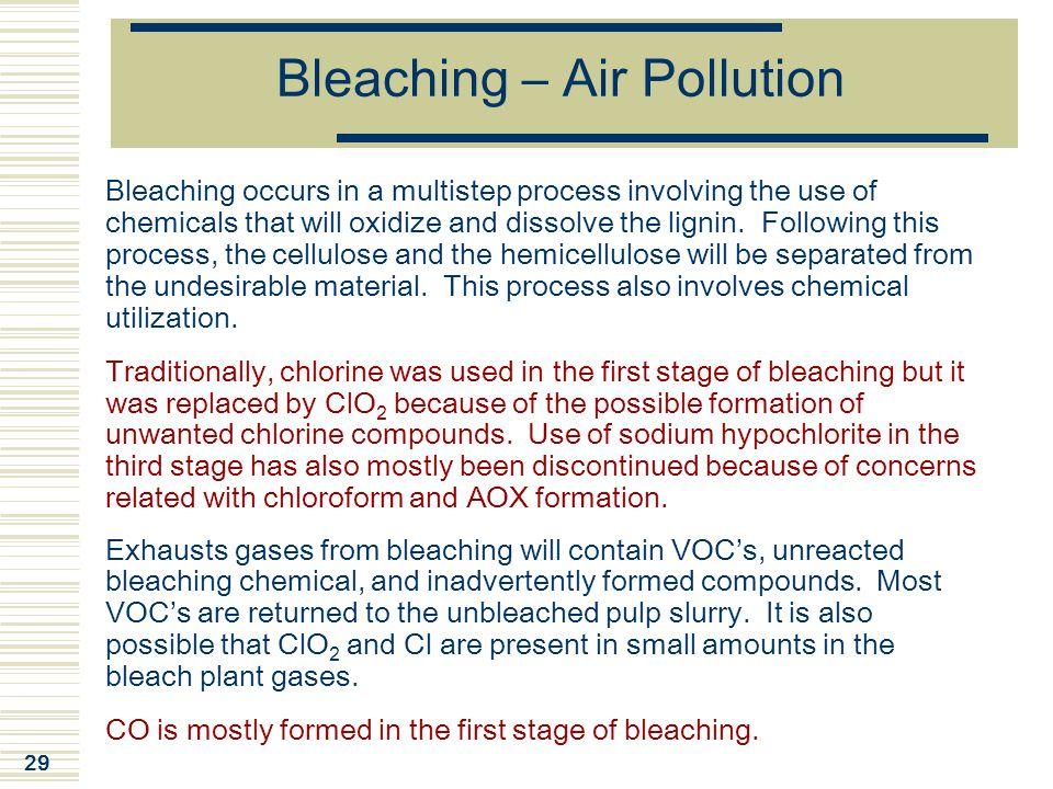 Bleaching – Air Pollution