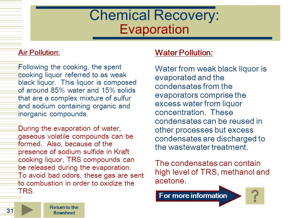 Chemical Recovery: Evaporation