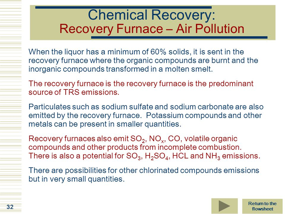 Chemical Recovery: Recovery Furnace – Air Pollution