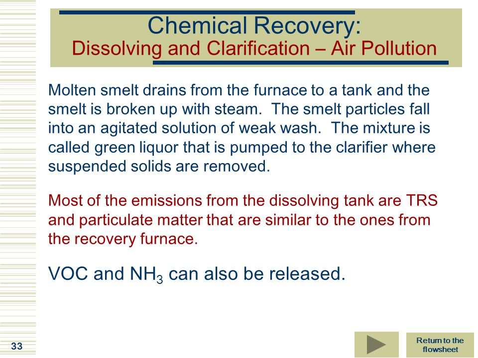 Chemical Recovery: Dissolving and Clarification – Air Pollution