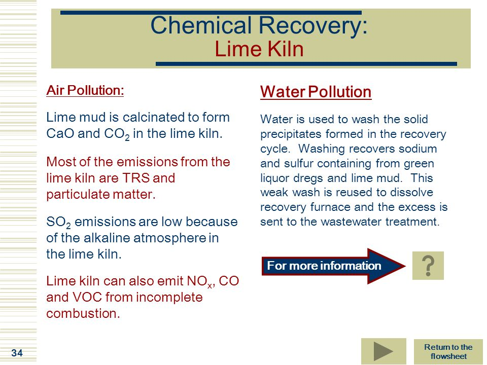 Chemical Recovery: Lime Kiln