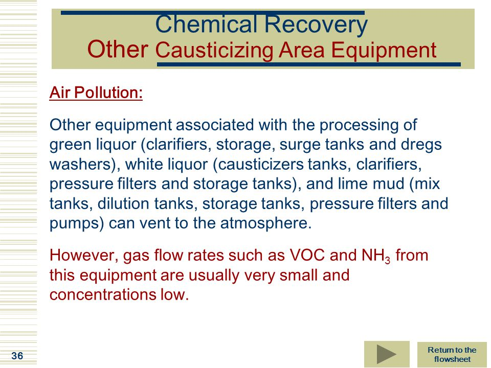 Chemical Recovery Other Causticizing Area Equipment