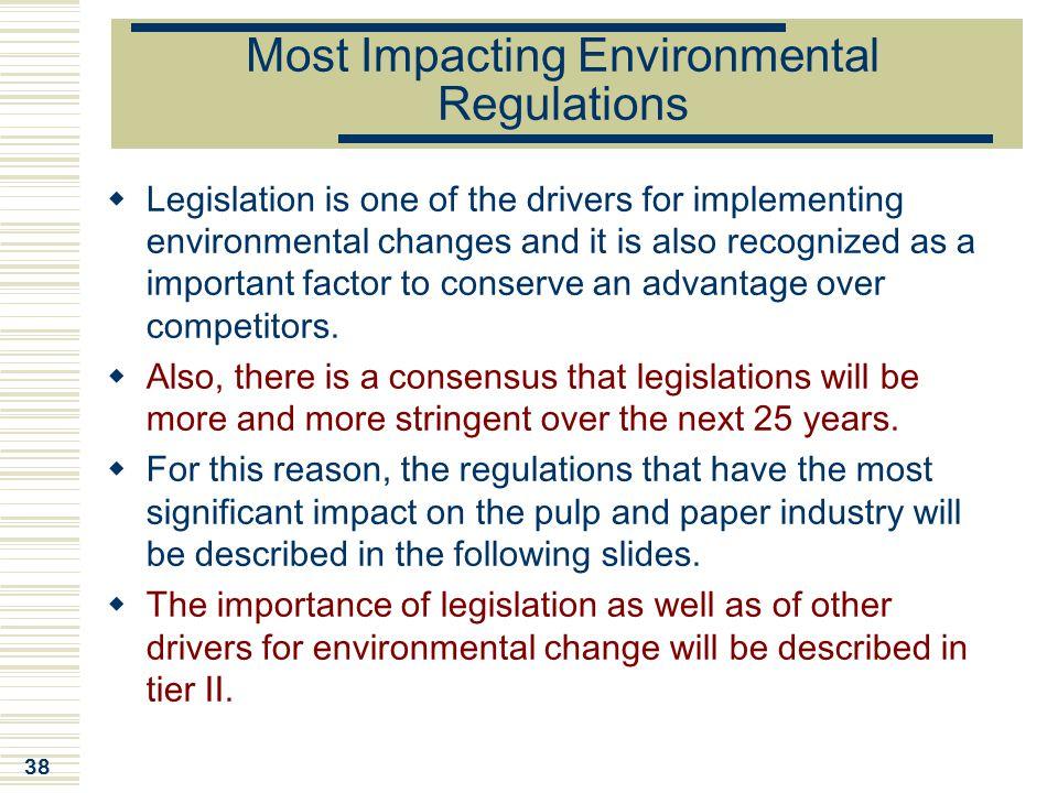 Most Impacting Environmental Regulations
