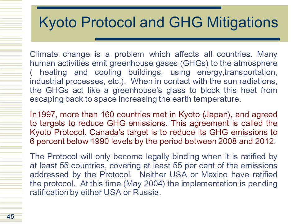 Kyoto Protocol and GHG Mitigations