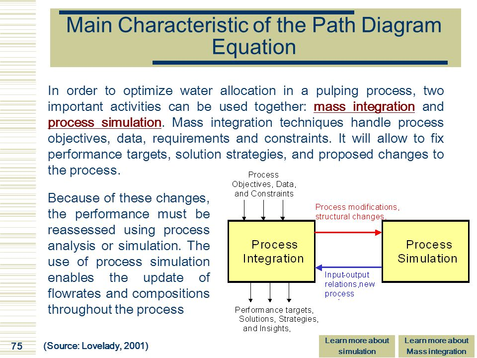 Main Characteristic of the Path Diagram Equation