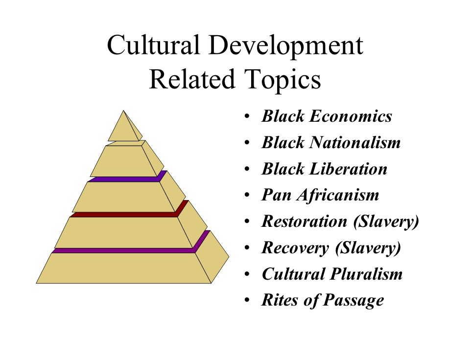 Cultural Development Related Topics