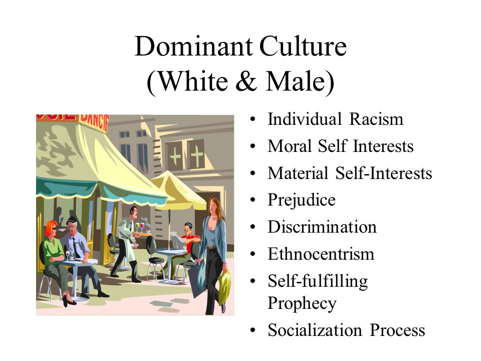 Dominant Culture (White & Male)