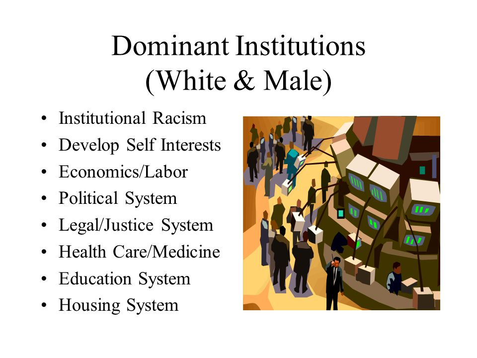 Dominant Institutions (White & Male)