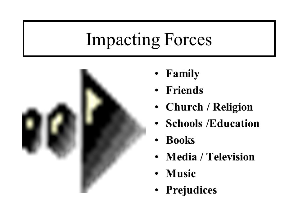 Impacting Forces Family Friends Church / Religion Schools /Education