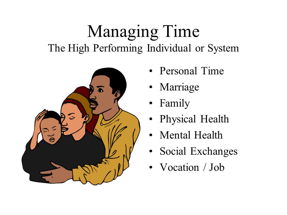 Managing Time The High Performing Individual or System