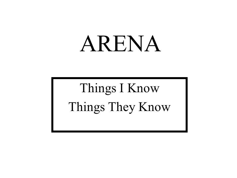 Things I Know Things They Know