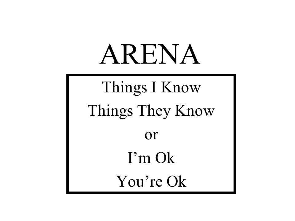 Things I Know Things They Know or I'm Ok You're Ok