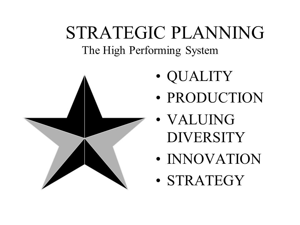 STRATEGIC PLANNING The High Performing System