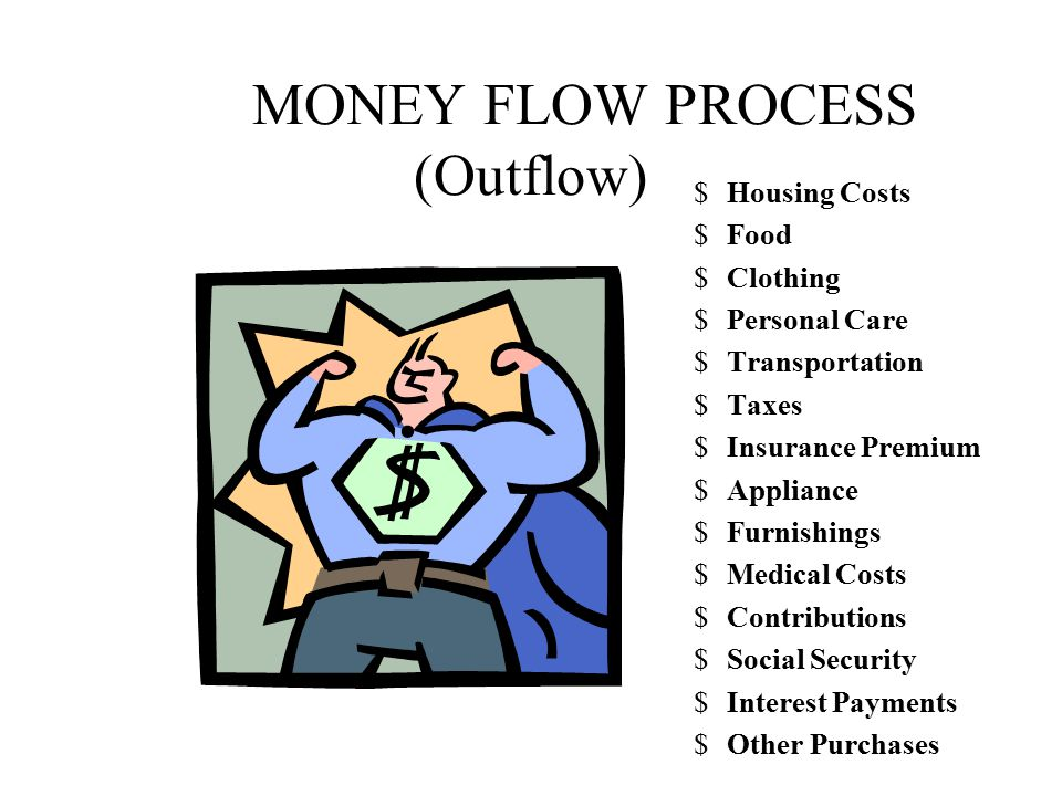 MONEY FLOW PROCESS (Outflow)
