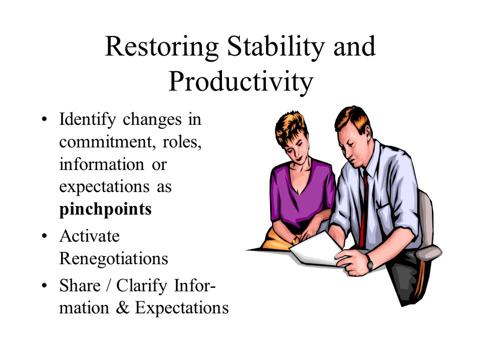 Restoring Stability and Productivity