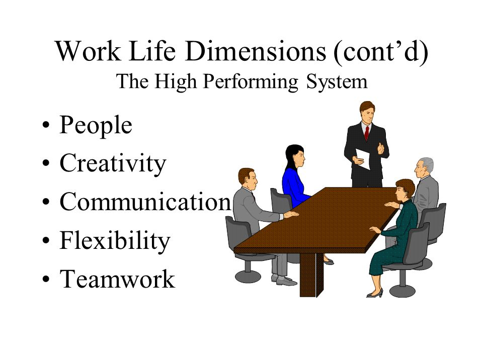 Work Life Dimensions (cont'd) The High Performing System