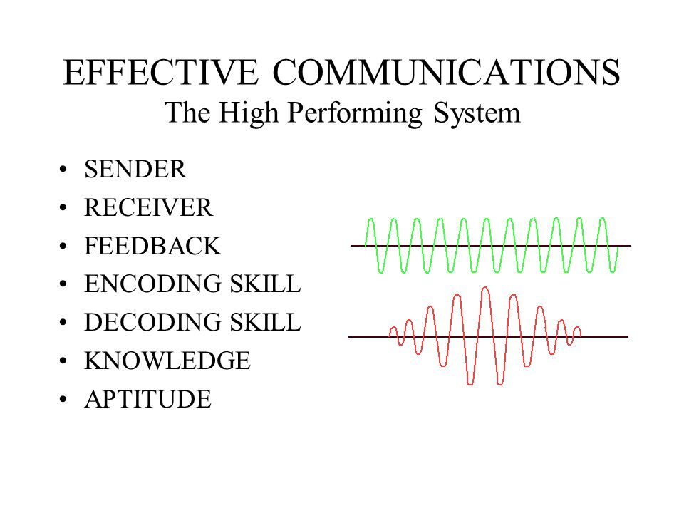 EFFECTIVE COMMUNICATIONS The High Performing System