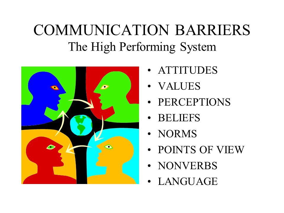 COMMUNICATION BARRIERS The High Performing System