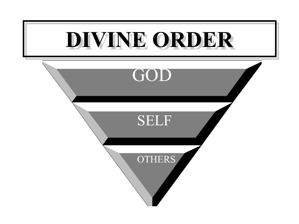 DIVINE ORDER GOD SELF OTHERS