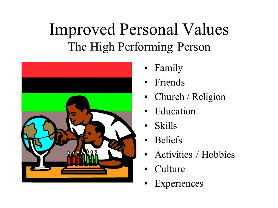 Improved Personal Values The High Performing Person