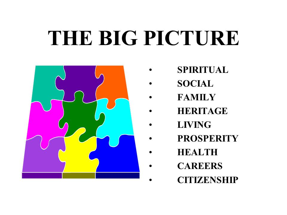 THE BIG PICTURE SPIRITUAL SOCIAL FAMILY HERITAGE LIVING PROSPERITY