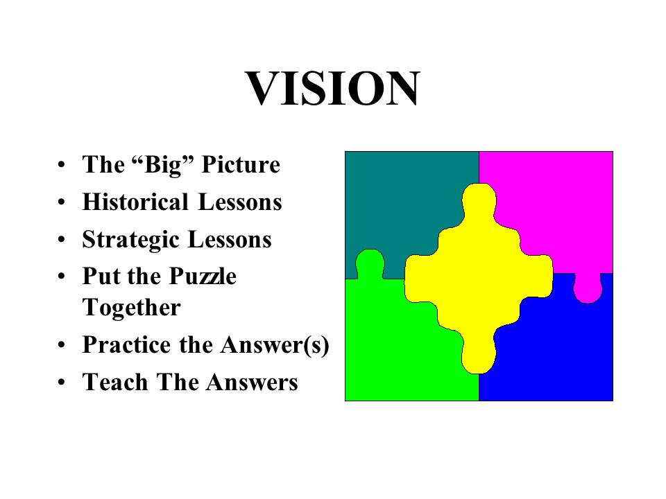 VISION The Big Picture Historical Lessons Strategic Lessons