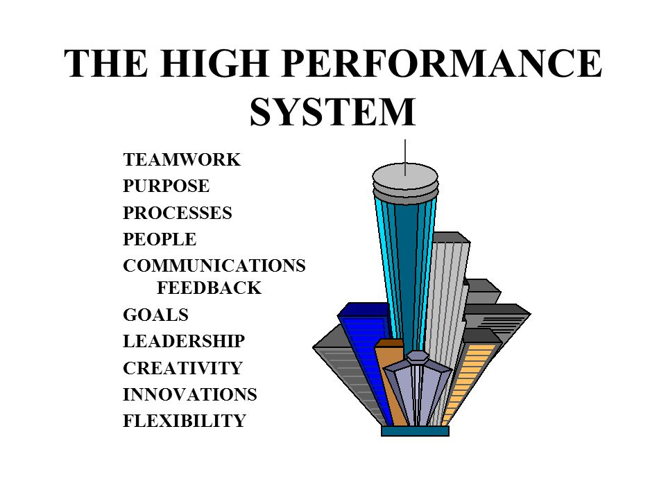 THE HIGH PERFORMANCE SYSTEM