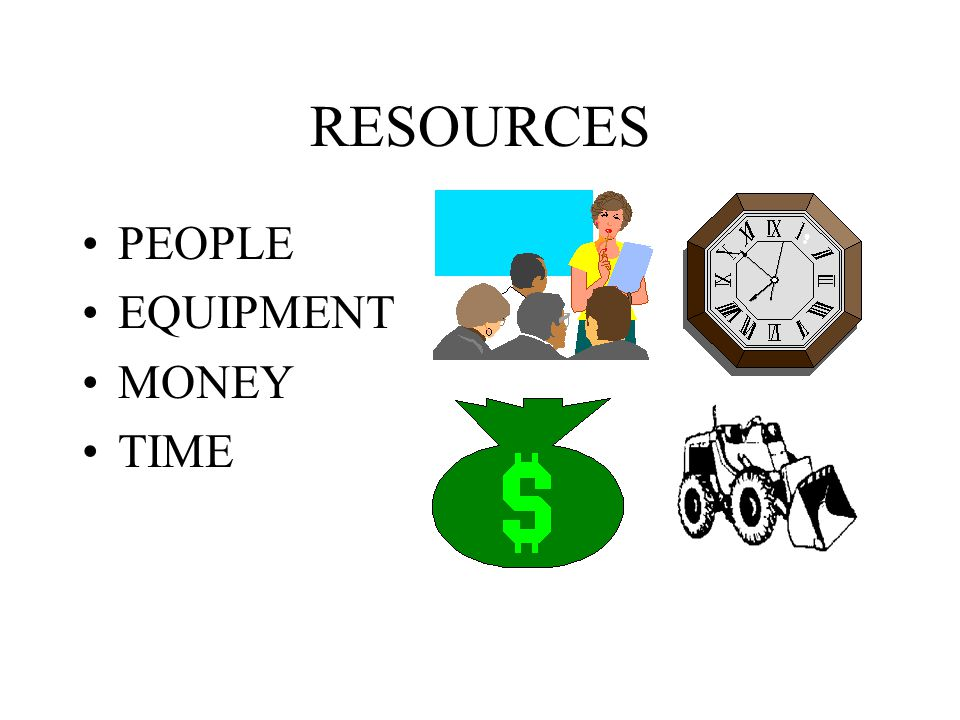 RESOURCES PEOPLE EQUIPMENT MONEY TIME