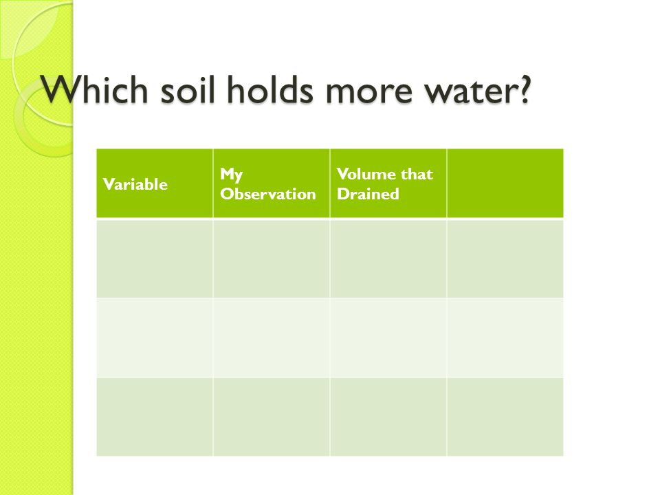Which soil holds more water