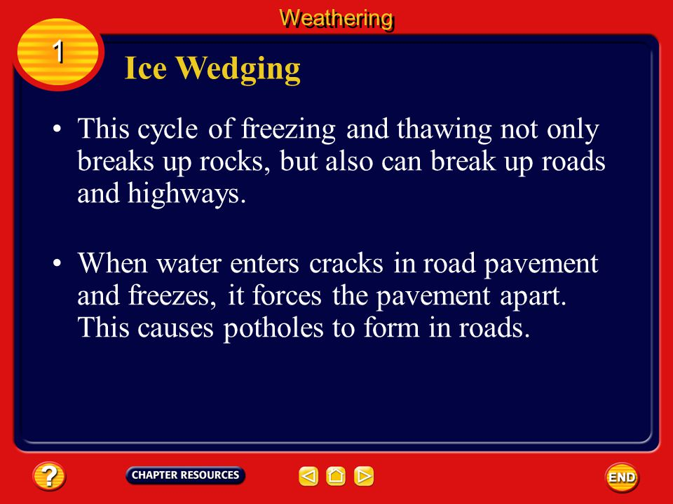 Weathering 1. Ice Wedging. This cycle of freezing and thawing not only breaks up rocks, but also can break up roads and highways.