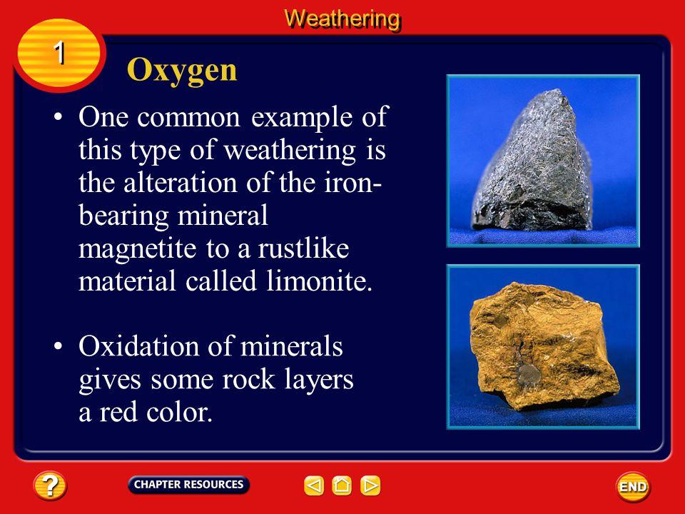 Weathering 1. Oxygen.