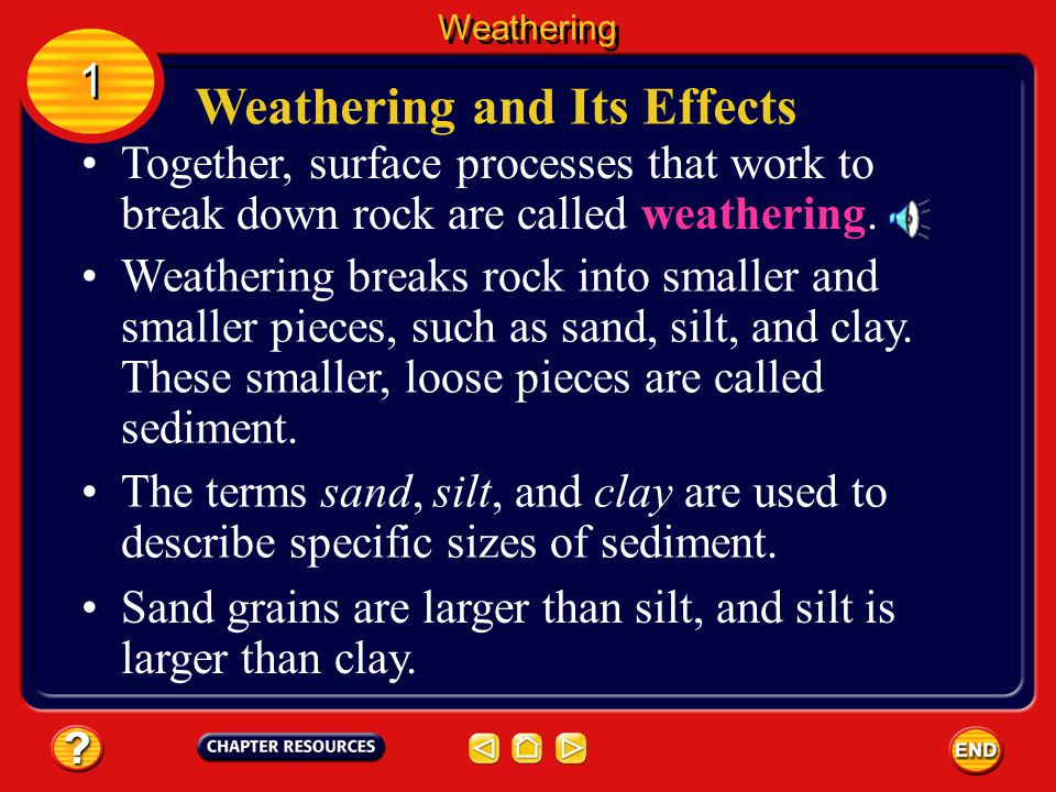 Weathering and Its Effects