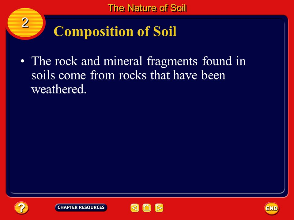 The Nature of Soil 2. Composition of Soil.