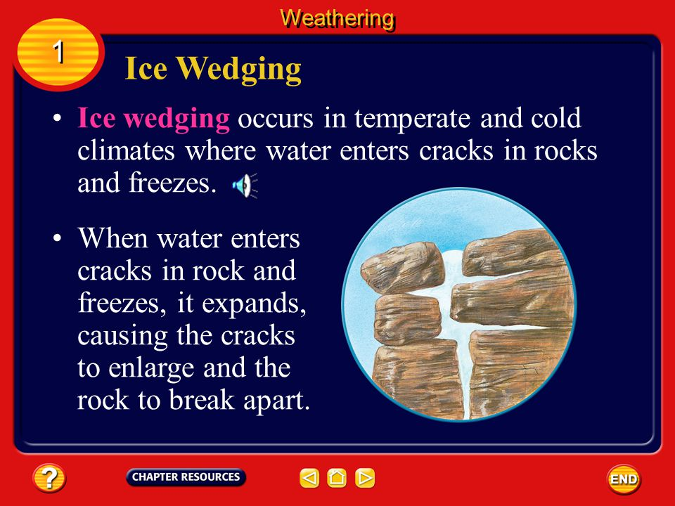 Weathering 1. Ice Wedging. Ice wedging occurs in temperate and cold climates where water enters cracks in rocks and freezes.