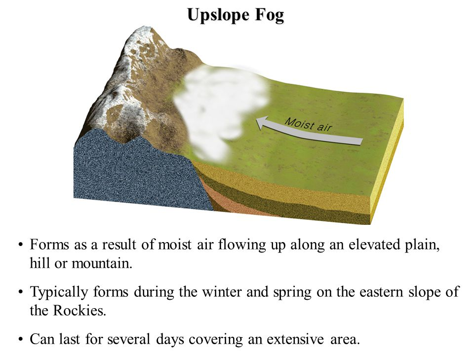 Upslope Fog Forms as a result of moist air flowing up along an elevated plain, hill or mountain.