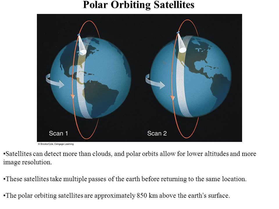 Polar Orbiting Satellites