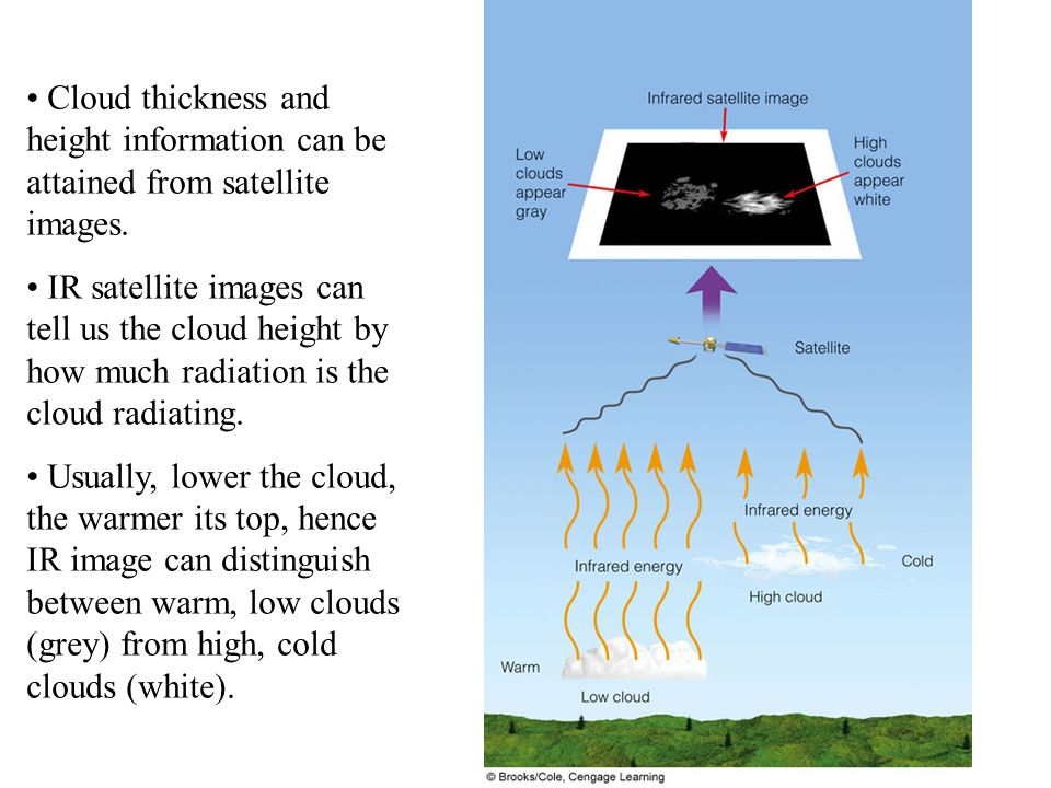 Cloud thickness and height information can be attained from satellite images.