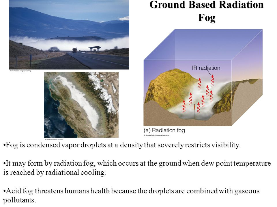 Ground Based Radiation Fog