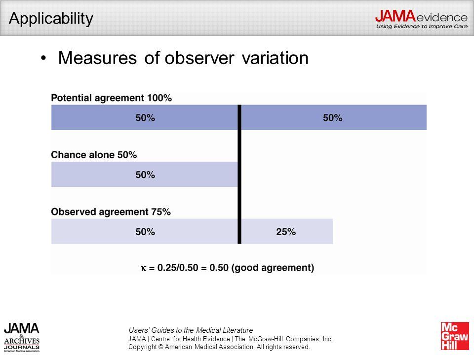 Measures of observer variation