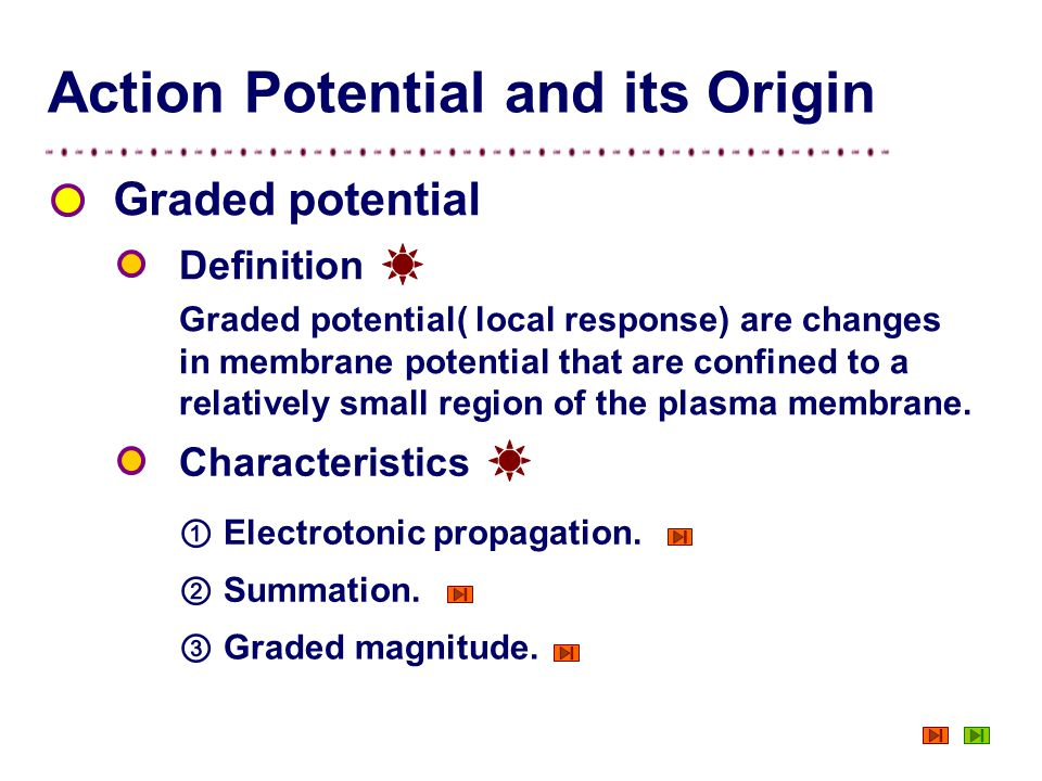 Action Potential and its Origin