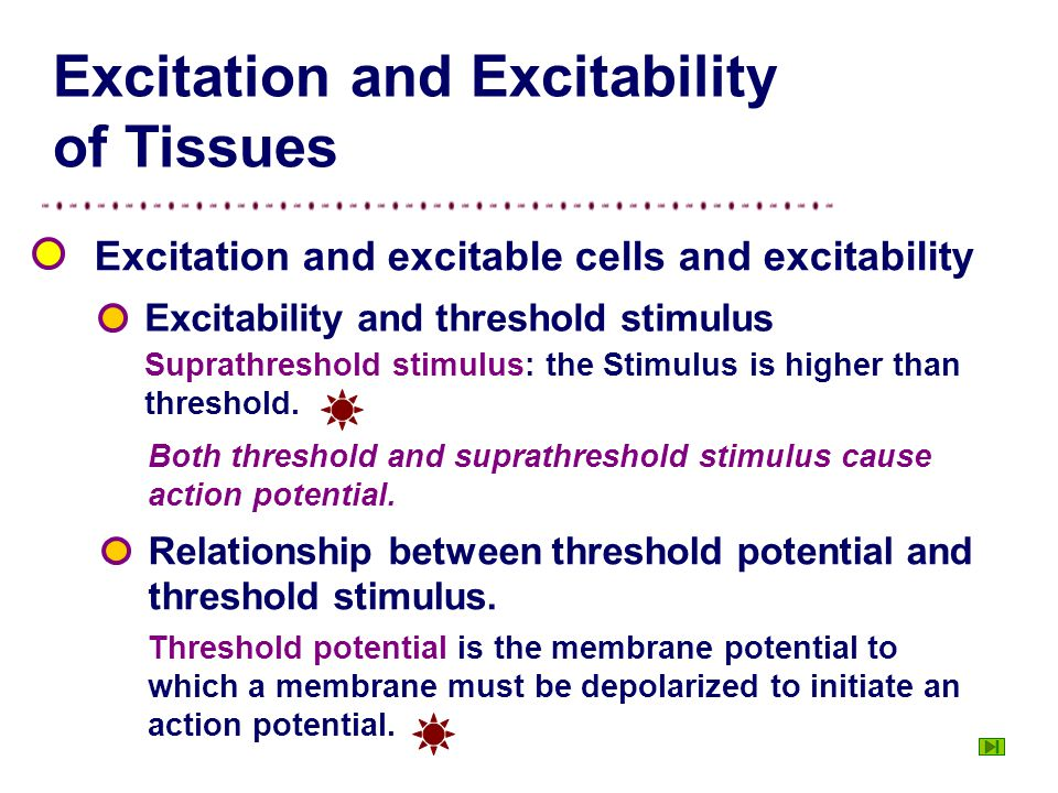 Excitation and Excitability of Tissues