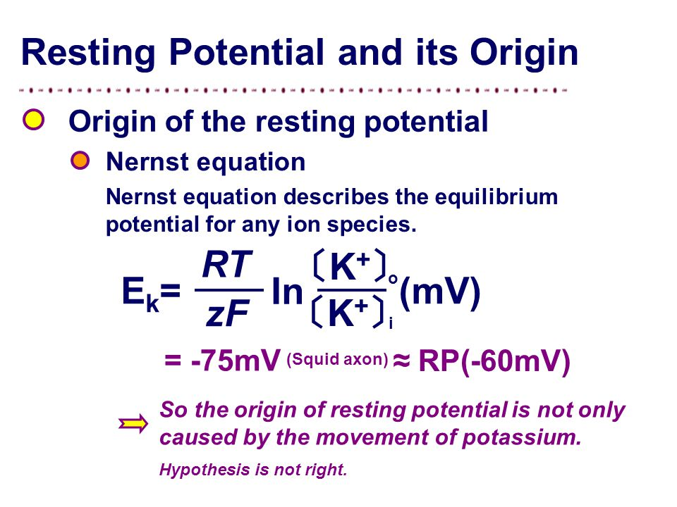 Resting Potential and its Origin